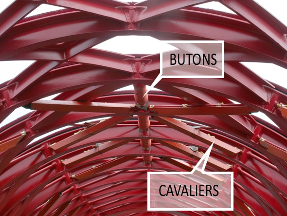 butons